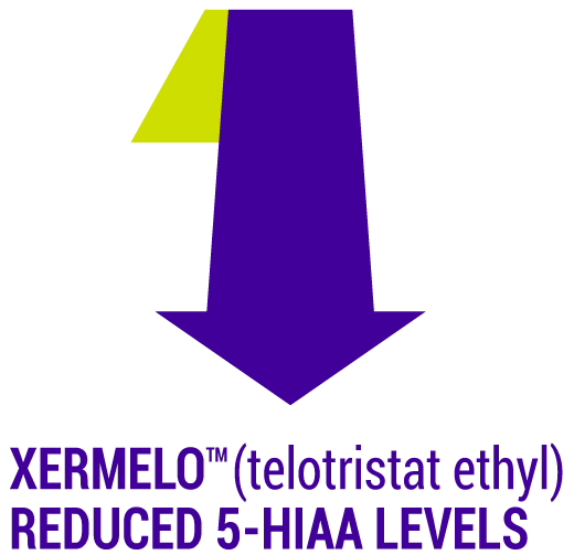 Xermelo Can Reduce 5-HIAA Levels in as Little as 5 Days